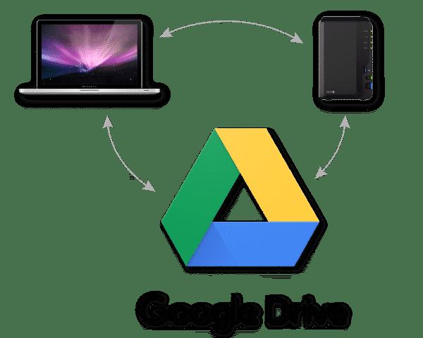 servidor hibrido para adequar ao google drive do g suite