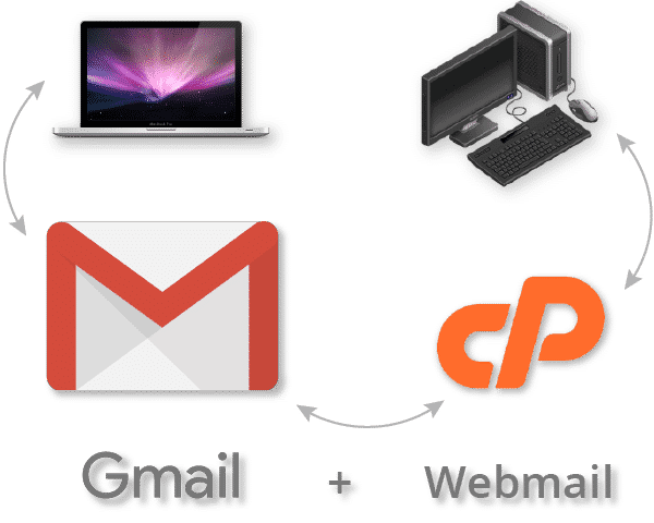 servidor de e-mail hibrido para adequar o gmail do s suite