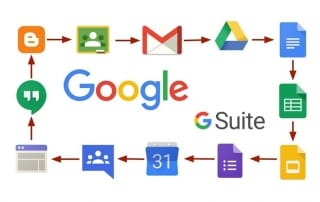 Dicas importantes do G Suite